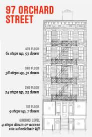 Tenement Floor Plan 97 Orchard Street An Analysis Of A Tenement Home Through Yi Fu