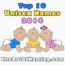 the art of naming top 10 unisex baby names in 2014