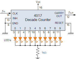 lights sequencer with 4017 decade counter