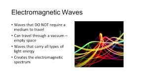 how do electromagnetic waves travel images Electromagnetic waves ppt download jpg