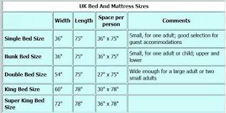 King Size Bed Frame Width Bed Size Vs Small Bed Dimensions Medium Size