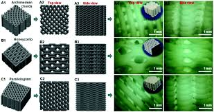 3d printed porous ceramic scaffolds for bone tissue engineering a