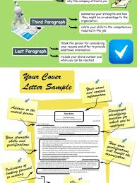 Resume Cover Letters Samples by Cover Letter Writing Infographics Visual Ly