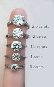 price tiffany rings images Tiffany engagement ring cost elegant 2 karat diamond ring price jpg