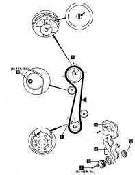 diy hyundai elantra kia spectra how to timing belt replacement