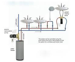 laing under sink recirculating pump under sink water recirculating pump unique how to install a