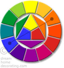 complementary paint colors color wheel complementary colors split complementary colors a
