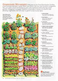 How To Plan Your Backyard Lovable Perfect Vegetable Garden Layout How To Plan A Vegetable
