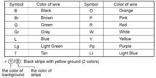 bentley wiring diagram color codes bentley auto wiring diagram