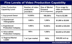 corporate production the changing of the corporate production industry omm