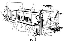 new idea manure spreaders u2013 small farmer u0027s journal