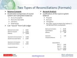 Balance Sheet Reconciliation Template Getting The Most Out Of Epm A Dive Into Account Reconciliation