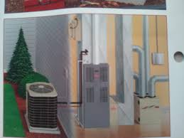 Cold Air Return Basement by Fresh Air Duct Work For Oil Furnace Hvac Contractor Talk