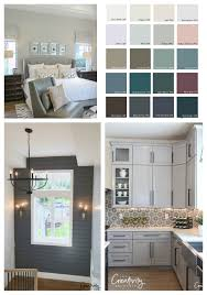 most popular color for kitchen cabinets 2019 2019 paint color trends and forecasts