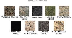 How To Choose Kitchen Cabinet Color Gray Kitchen Cabinets What Color Granite Should I Choose