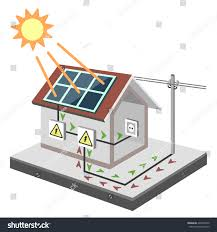 use solar illustration house equipped sale use solar stock vector 499278160