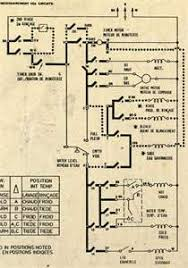 solved i want the circuit diagram for indesit wd125 fixya