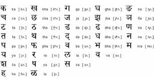 sanskrit the of all languages guyana chronicle