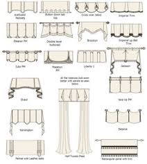 different curtain styles if you click on the enlarged picture you will get to a blog that