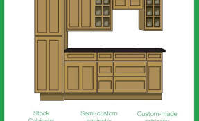 Average Cost For Kitchen Cabinets Kitchen Average Price Of Kitchen Cabinets How Much Does A Kitchen