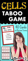 best 25 taboo game ideas on pinterest free taboo taboo synonym