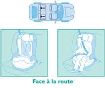 siege auto installation siège auto rehausseur bien choisir siège auto aubert