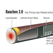 E-Zigarette soll Arzneimittel werden
