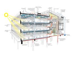evacuation center floor plan gallery of federal center south building 1202 zgf architects 29