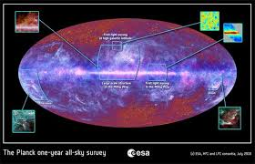 the universe big bang to now in 10 easy steps