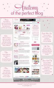 12 must have blog design tips anatom祗a perfecta y blog