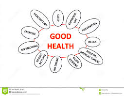 informal essay samples essay on importance of good health health essay in english essay on good healthgood health is a boon it is the