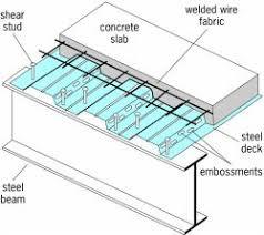 Composite Flooring Composite Floor Structure Search Detail Pinterest