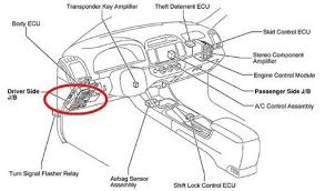 1996 toyota camry diagram under hood relay box questions with