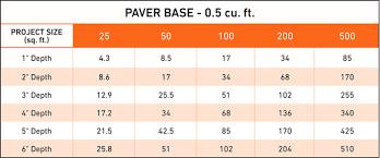 Patio Paver Base Calculator Patios Sakrete 5 Cu Ft Step 1 Patio Paver Base 40100317 The Home Depot