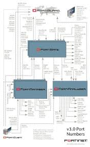 Dns Definition From Pc Magazine by Zbtuk Png 829 505 It技术 Pinterest