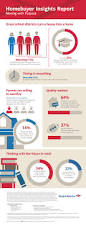 survey finds schools crucial to home purchase decision real trends