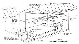 Civil Engineering Home Design Home Design - Home design engineer