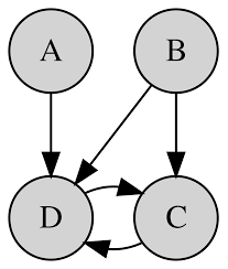 graphical model wikipedia