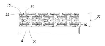 patent us20100227070 multilayer coating for flame retardant foam