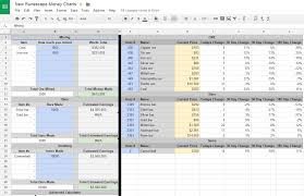Money Spreadsheet Nodejs Runescape Api