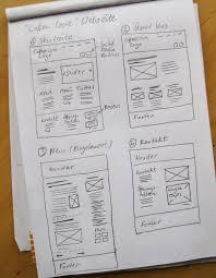 website design erstellen eine neue webseite entsteht teil 2 die layout vorlage mockup