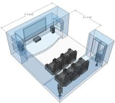 home theater floor plans designing building a home theater 1 it s a process so you