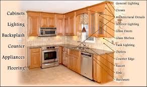 kitchen cabinets renovation interior design
