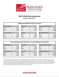 worksheets to print enchantedlearningcom compare college