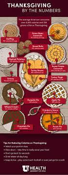 100 fast food thanksgiving open local memphians serve those