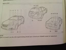 subaru forester tail light bulb 2011 legacy light bulb list 5th generation subaru legacy forums