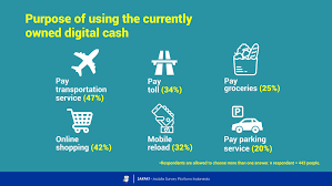 the 25 best money activities the future of digital cash trend prediction of digital cash usage