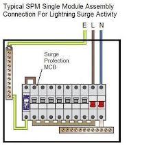 installation instructions dorman smith switchgear