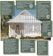best 25 hurricane proof house ideas on pinterest real zombie