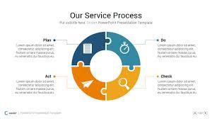circleplus powerpoint presentation template by edcandra